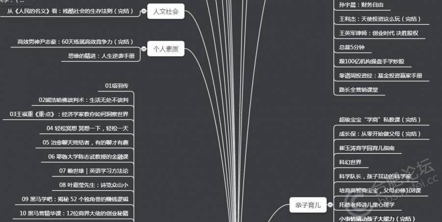 幕布-目录共享6.jpg