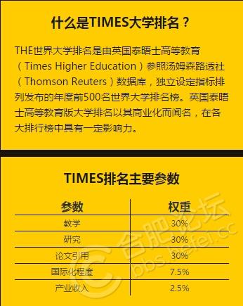 TIMES 排名规则.jpg