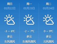 冷空气来袭合肥降温天气晴冷