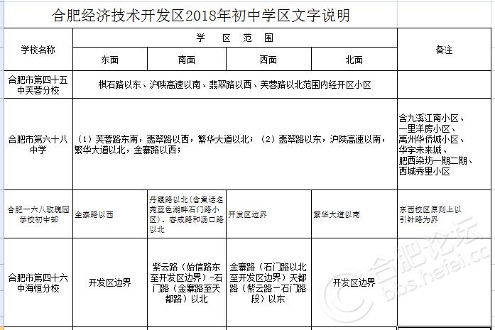2018经开区初中学区文字说明.png