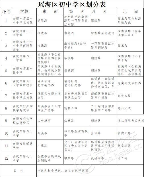 瑶海区2018中学学区划分.jpg
