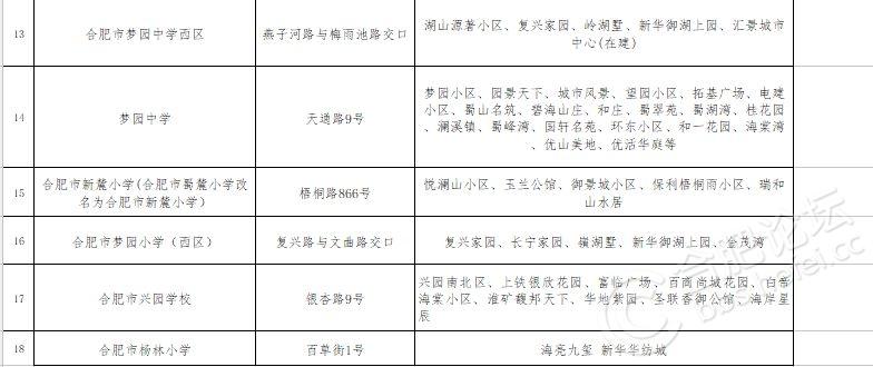 2018合肥高新区义务招生信息表2.jpg