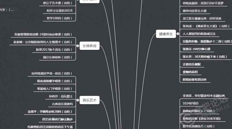 幕布-目录共享4.jpg